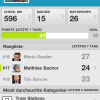 Foursquare 3.0 Update fürs iPhone rockt