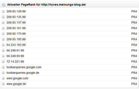 pagerank-hyves