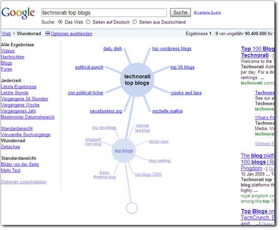 google-wheel